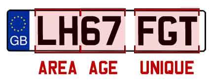 vehicle registration format explained